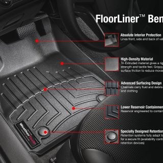 A Look At WeatherTech's Products for This Winter Season